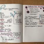 Intensivtraining Smart Business Concepts - Sketchnotemafia