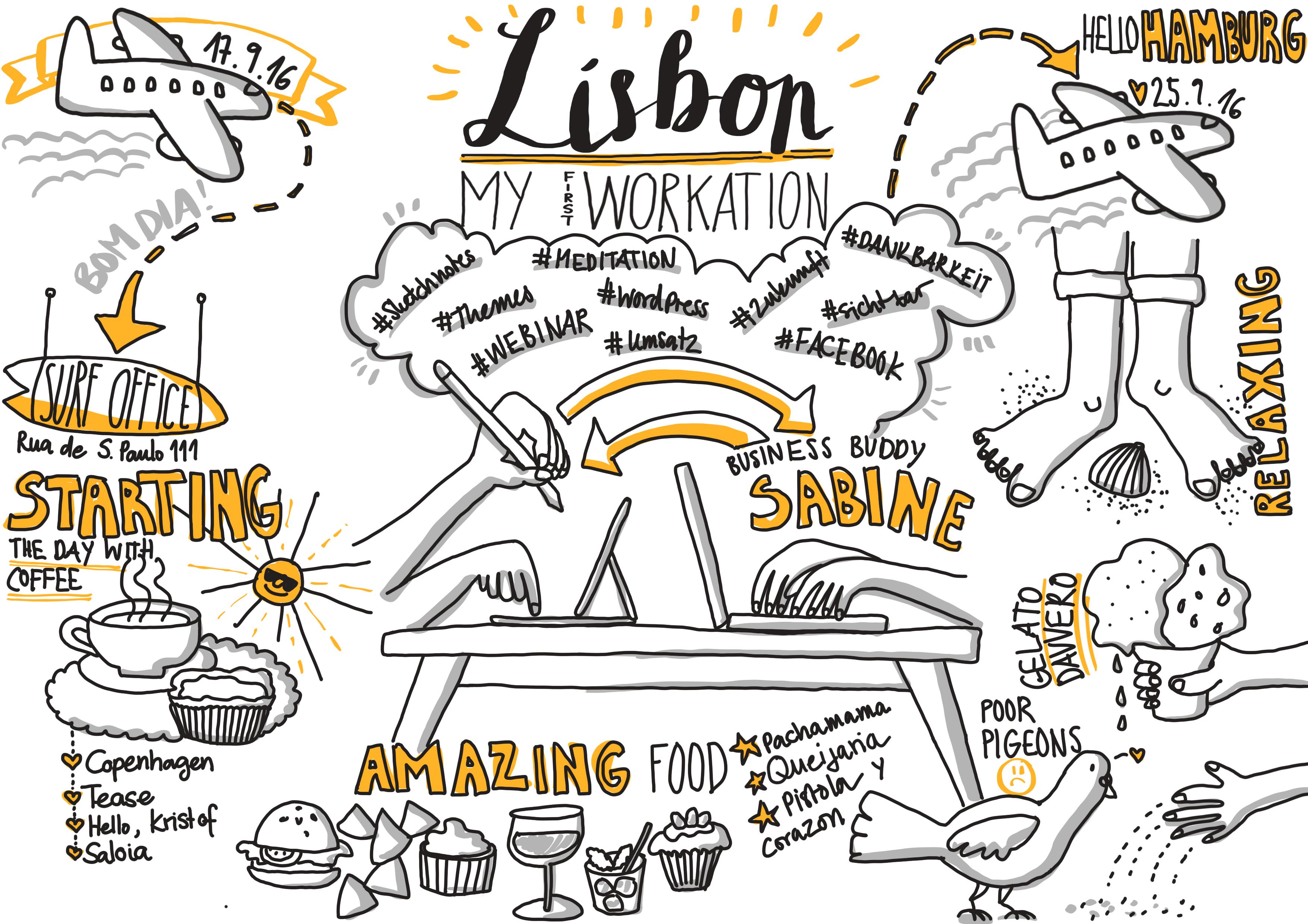 Workation Lissabon - Sketchnotemafia