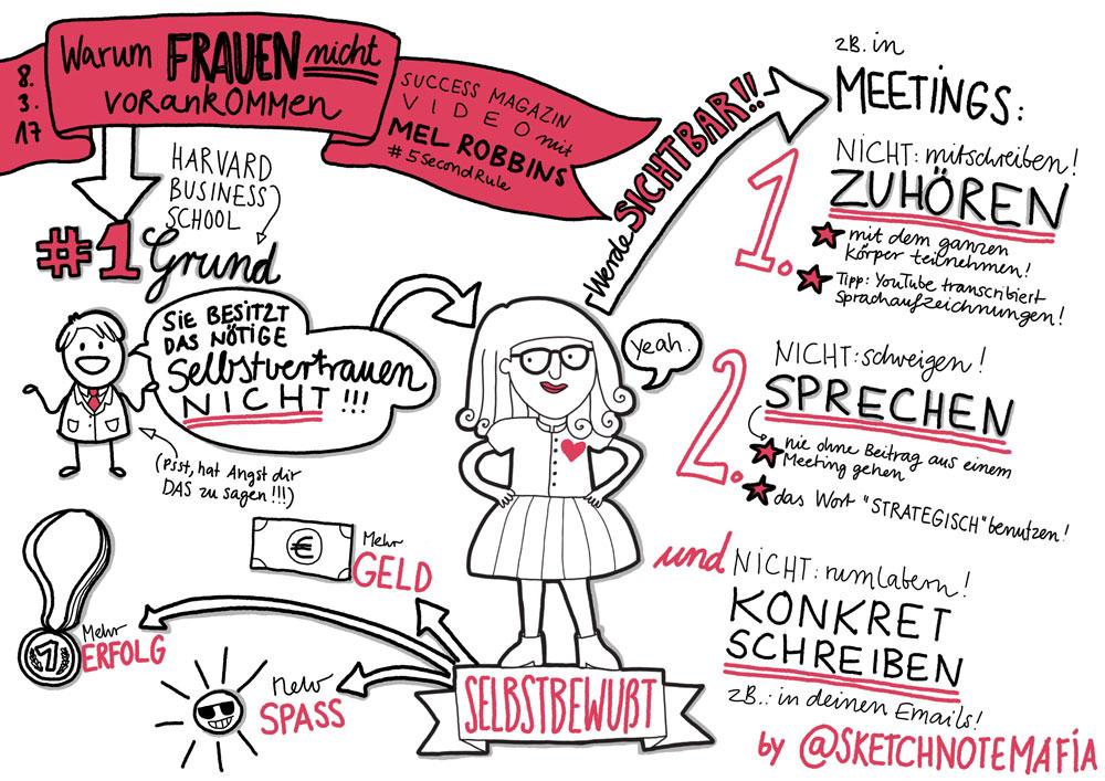 Sketchnotemafia - Sketchnote: Warum Frauen nicht vorankommen