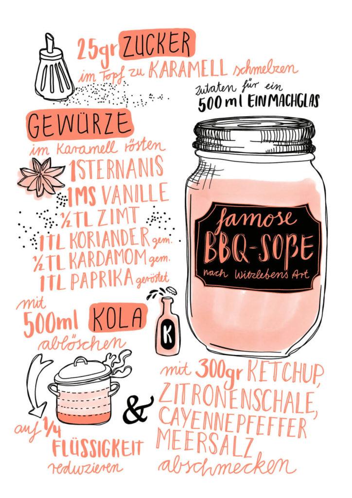 Summer on high Heat - Rezept famose BBQ-Sosse