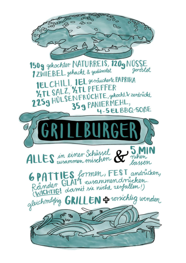 Summer on high Heat - Rezept veganer Grillburger