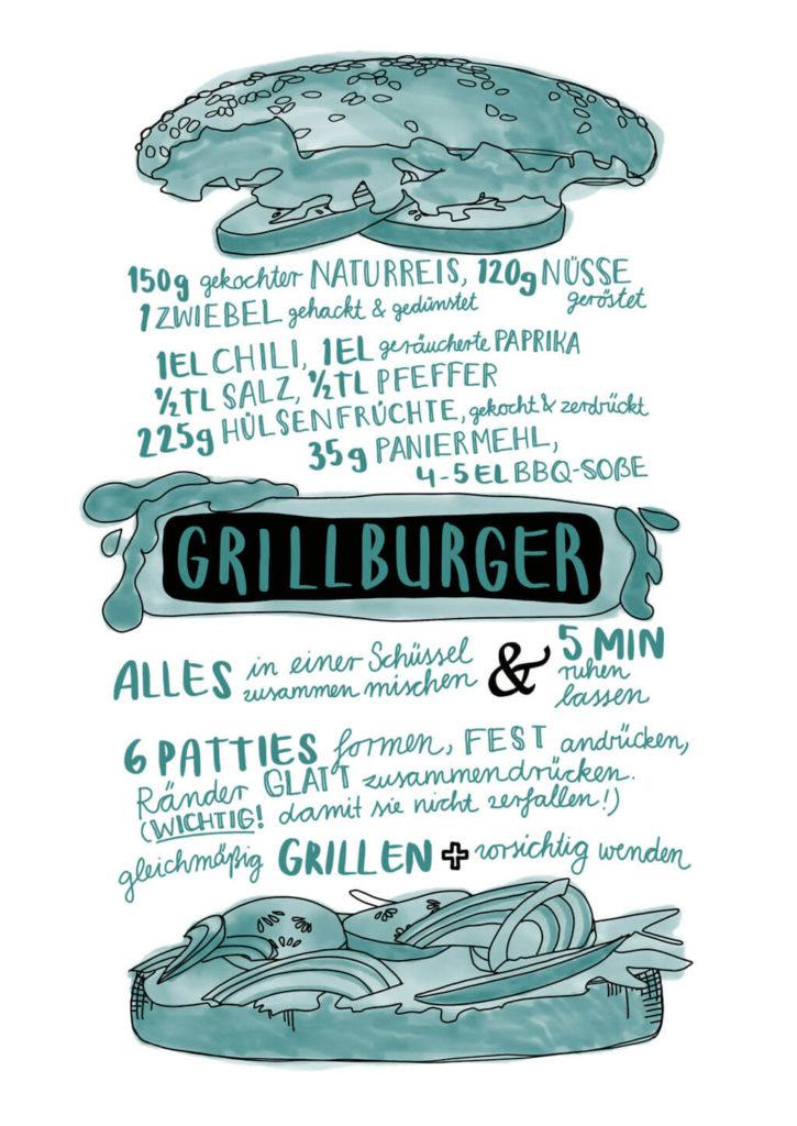 Summer on high Heat - Rezept veganer Grillburger
