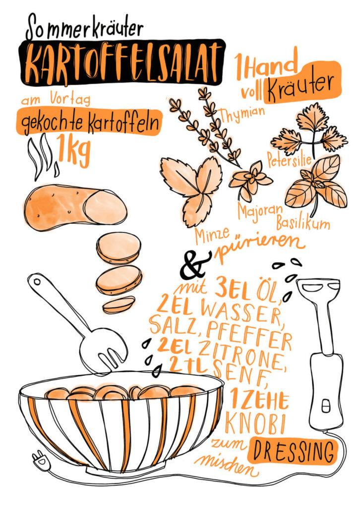 Summer on high Heat - Rezept Sommerkräuter Kartoffelsalat