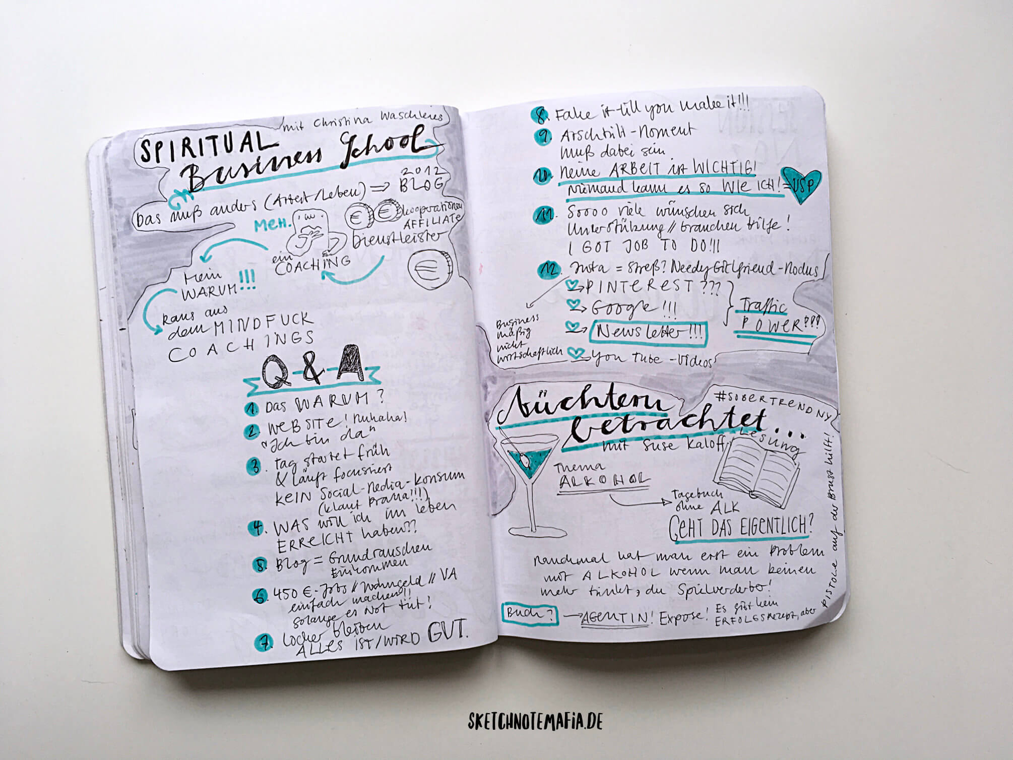 Mindful Blogging Conference - Business School