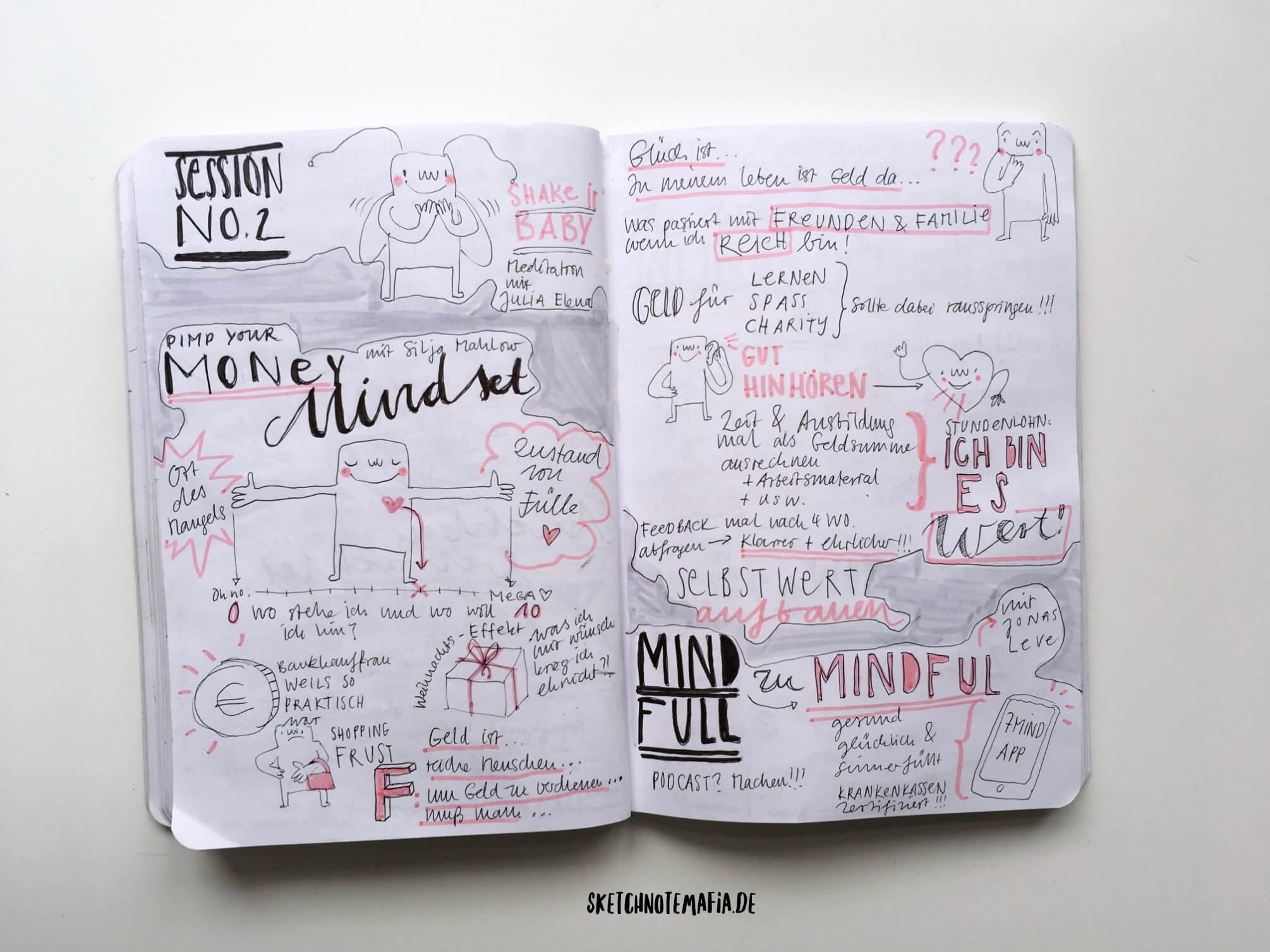 Mindful Blogging Conference - Money Mindset